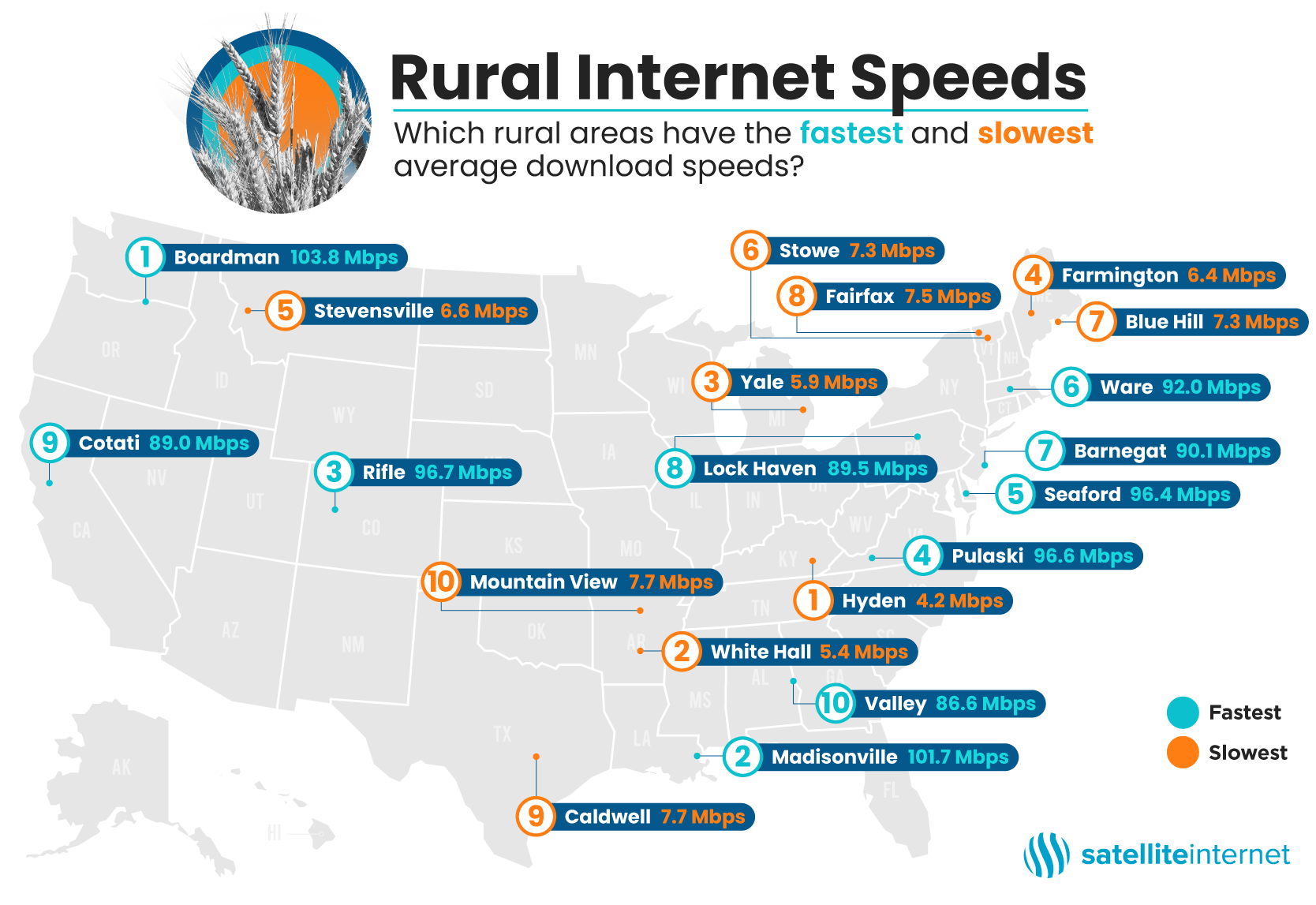 Best Internet Options For Rural Areas Satelliteinternet Com