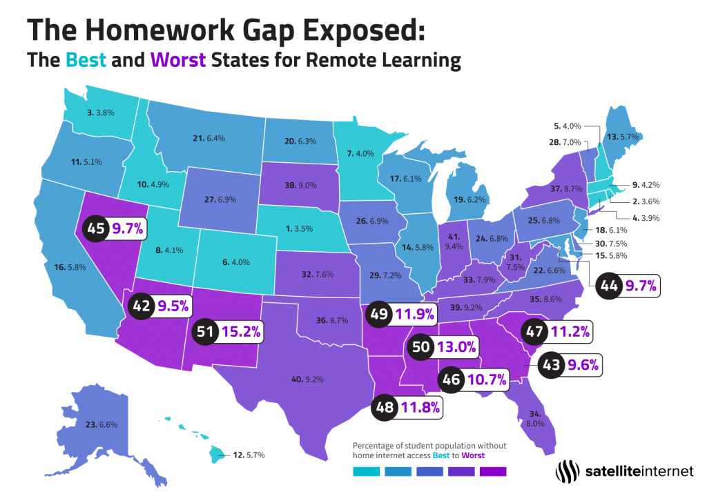 The Best and Worst States for Remote Learning
